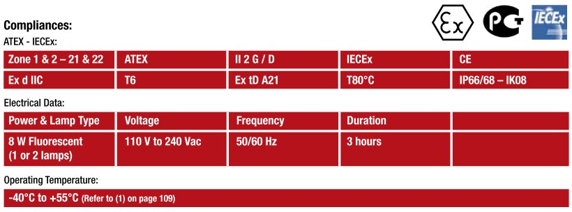 fdes2084s emergency lighting fdes serie atx appleton