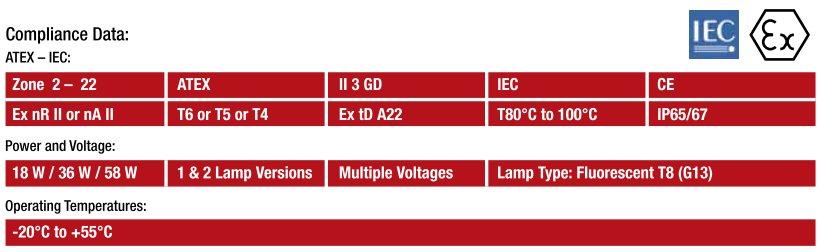 flb258bksa led fluorescent lighting fl serie atx appleton