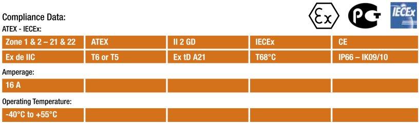 pre463pr plugs sockets pre serie atx appleton